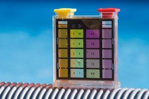 Hvordan Test Vann til Acid hjemme