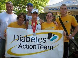 Brennende føtter Fra Diabetes