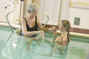 Aquatic Fysioterapi for en tramatic Brain Injury