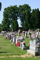 Informasjon om Mourning dødsfallet til en kjær
