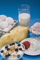 Komponenter av melk og melkeprodukter