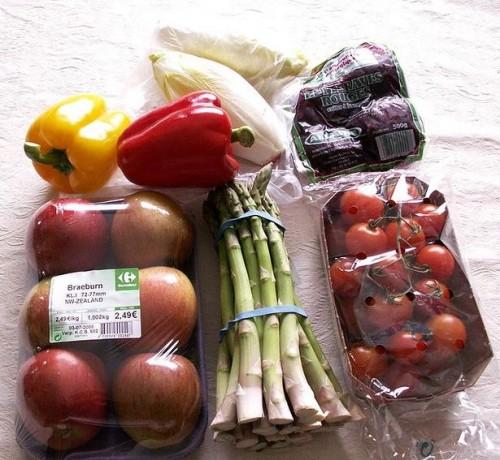 Diet Plan for vektreduksjon