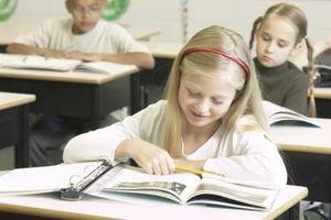 Hvordan identifisere tegn på ADHD hos barn