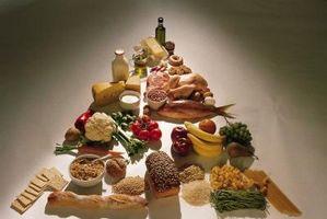 Hva Er Harcombe Diet?