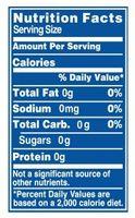Hvordan bruke Alli Diet Program