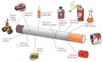 Hvordan å slutte å røyke og fordelene