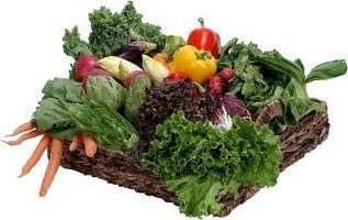 Slik finner du ut Oxalate i Foods