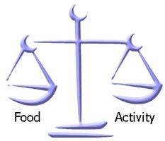 Hvordan å opprettholde vekttap