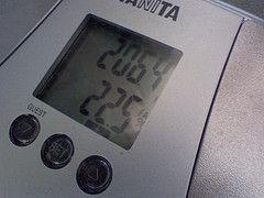 Anbefalt maksimal prosentandel av kroppen fett for unge kvinner