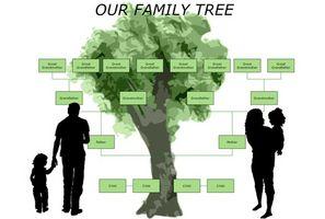 Hva er de forskjellige typer skadelig arvet trekk?