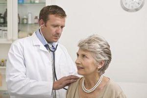 Hva er Medicare Del B dekning?