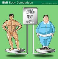 Hvordan finne kroppsfettprosent