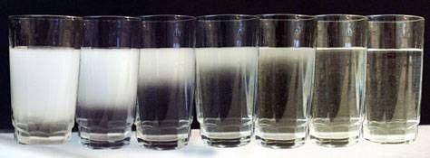 Hvordan virker PH påvirke drikkevann?