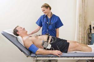 Hvor EKG Leads er plassert og hvorfor