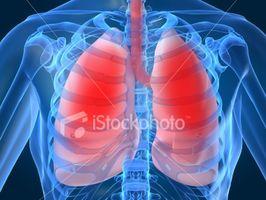 Buteyko behandling for astma