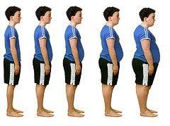 Kaloriinntak for vekttap og fedme