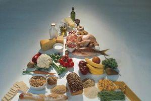 The Food Pyramid og ernæringsmessige verdier for Kids