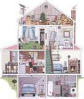 Hvordan utføre en Home Safety Inspection