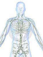 lymfekreft symptomer kløe