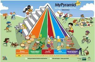 Ernæring Games for Kids