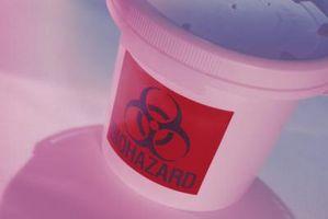 Hvordan man skal håndtere farlig menneskelig avfall