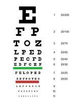 Øyne Øvelser