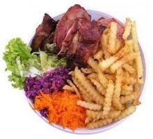 Symptomer på Food Addiction