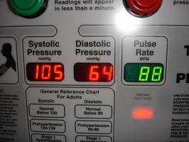 Vitaminer for Blood Pressure