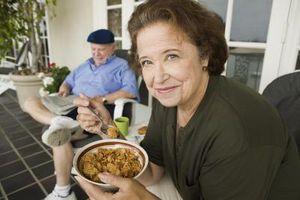 Ernæring Evalueringsverktøy for eldre