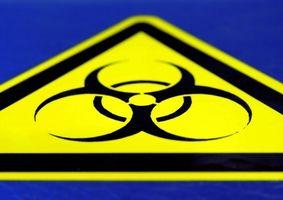 Emballasje leverandører for farlig gods