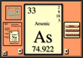 Hvordan oppdage arsenikkforgiftning