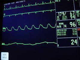 Hjertesykdom Cures