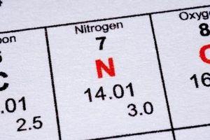Flytende nitrogen på huden
