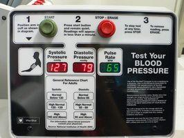 Legemidler som brukes for High Blood Pressure